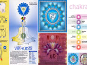 5° chakra -vishuddha- Photo web